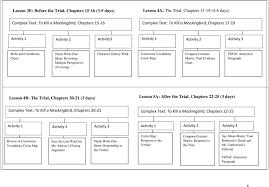 Trial Evidence Chart To Kill A Mockingbird Trial Evidence Chart Answers
