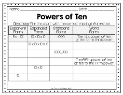 Expanded Form Powers Of Ten Chart 13 Things You Should