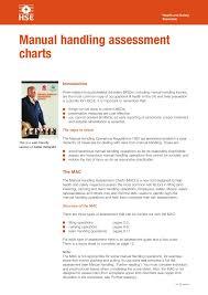 Manual Handling Assessment Charts Indg383