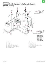 outboard wiring diagrams boat wiring diagram outboard hp size of outboard wiring diagrams medium size of wiring remarkable mercury outboard wiring harness remarkable wiring harness 1985 outboard wiring