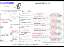 Cat And Dog Pedigree Breeding Software For Windows And Mac