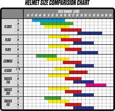Ccm Hockey Equipment Sizing Chart Ccm Ccm S17 Tacks 710 Helmet With Facemask