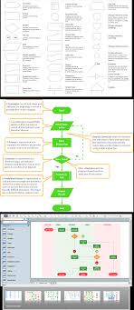 End Of Process Flow Chart Symbol Accounting Flowchart Symbols Accounting Information
