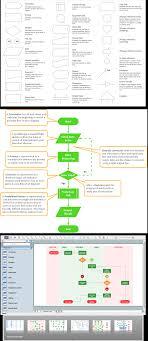 Best Flow Chart Template Best Flowchart Software Creative Flowchart Symbols