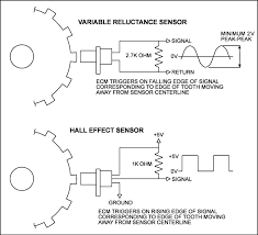 diagram camshaft sensor diagram symptoms of a faulty crank sensor mitsubishi lancer register forum