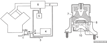 rx8 engine wiring diagram efcaviation com rx8 oxygen sensor wire diagram at Rx8 O2 Sensor Wiring Diagram