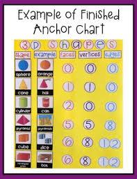3 D Shapes Lessons Tes Teach