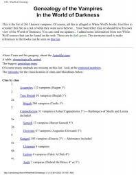Vtm Whitewolf Genealogy
