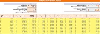 Loan Amortization Schedule How To Calculate Accurate Payments