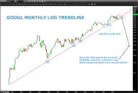 Alphabet Stock Googl At Critical Time Price Juncture