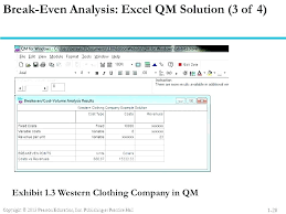 Excel Break Even Analysis Template Break Even Analysis Example Figure D How To Calculate In Excel Do