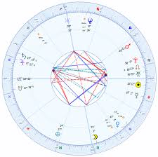 Malia Obama Birth Chart Barack Obama An Astrological Study With Orion Astro