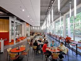bar By cooking sanita love bacteria clean restaurant Veip hygiene food university