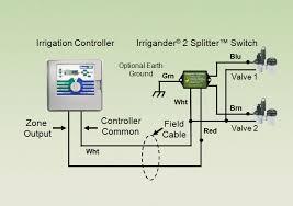 sprinkler solenoid wiring solidfonts how to repair a sprinkler system solenoid ehow