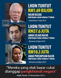 Suara Rakyat - Anak Beranak Sekeluarga Najib Elak Bayar... | Facebook
