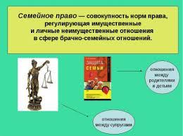 общая характеристика семейного права реферат Портал правовой  общая характеристика семейного права реферат 1