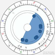 Roger Waters Birth Chart Horoscope Date Of Birth Astro