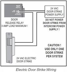 electric door strike color wiring diagram wiring diagram a abloy wiring diagrams