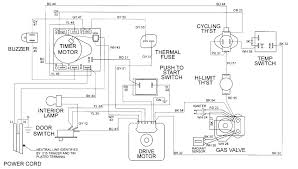 how electric stove outlet adapter template specialization requires how electric stove outlet adapter template specialization requires to wire a 3 prong great wiring diagram 4 changing electrical cord e