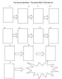 Boston Tea Party Cause And Effect Chart Unsocialized American Revolution Domino Effect