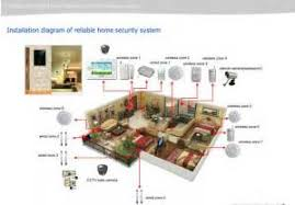 home automation wiring design images polk audio subwoofer wiring smart home wiring system wire your home x10 home