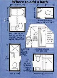 Small Picture 3ft x 4ft half bath or guest bath layout Bathroom Dimensions