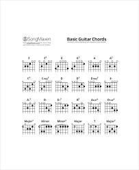Beginner Acoustic Guitar Chords Chart Inspirational The 8 Most