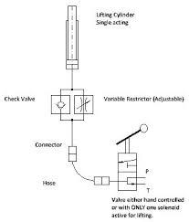 cr4 thread ez dump trailer does not lower easy Dump Trailer Pump Wiring Diagram the above sketch shows the simplest hydraulic circuit for a low cost dumper wiring diagram on a dump trailer pump system