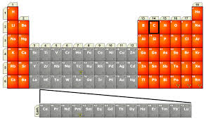 How many electrons are in the highest occupied energy level of a ...
