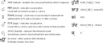 Punjabi Language Punjabi Language And The Gurmukhi And Shahmuhi Scripts And Pronunciation