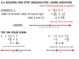 6 1 solving one step inequalities using addition keep your equation aligned