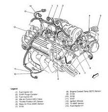 similiar 1991 buick century engine diagram keywords 93 buick century engine diagram 93 printable wiring diagrams