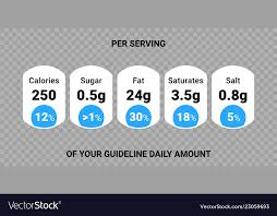Daily Value Chart Food Value Label Chart Information Beverage