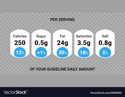 Food Value Label Chart Information Beverage