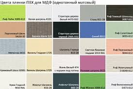 Комод Элит - <b>83</b> - купить в Москве от производителя «Марьино ...
