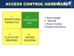 managing your access control systems inside operationelevation wiring drawing diagram 85 access control