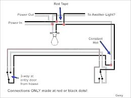 garage door safety sensor neocoach co stanley garage sensors wiring