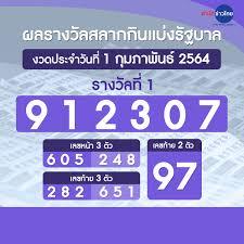 ผลรางวัลสลากกินแบ่งรัฐบาล งวดวันที่ 1 กุมภาพันธ์ 2564 - สำนักข่าวไทย อสมท