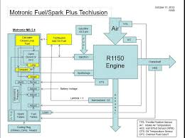 2004 r1150rt wideband o2 sensor project (and af xied for bmw dynojet wideband o2 sensor at Dynojet 02 Sensor Plug Wiring Diagram