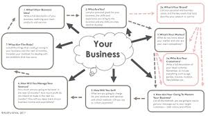 business plan word templates template business plan word document mac download free simple south