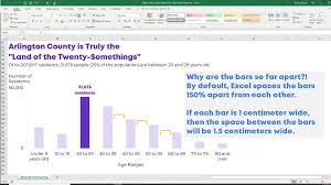 How To Adjust Your Bar Charts Spacing In Microsoft Excel