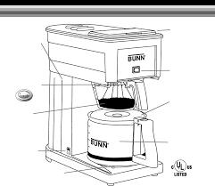 bunn btx diagram for wiring bunn automotive wiring diagrams description wiring diagram for bunn grx coffee maker wiring wiring