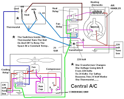 air conditioning diagram. air conditioning diagram c