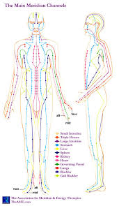 Chi Meridians Chart Acupuncture Points Map