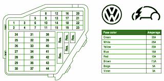 2003 vw beetle headlight wiring diagram wiring diagram and 98 Beetle Battery Fuse Box 1998 vw beetle audio wiring radio diagram schematic colors 1998 VW Beetle Review