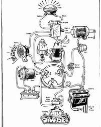 Wiringmadeeasy wiringdiagram flathead knucklehead panhead shovelhead ironhead apehangers