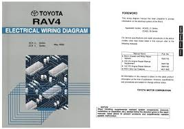 2007 fj cruiser electrical wiring diagram pdf toyota rav4 2000 2005 electrical wiring diagram