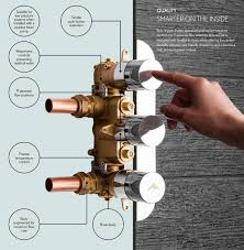 crosswater dial bath valve 2 control with central trim cent 5