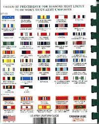 Military Ribbons Chart Ribbon Charts