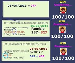Thai Lotto Vip Total Chart